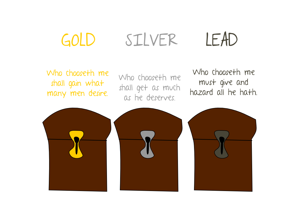 merchant of venice shylock character essay