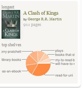 Reading in 2013 (2)-001